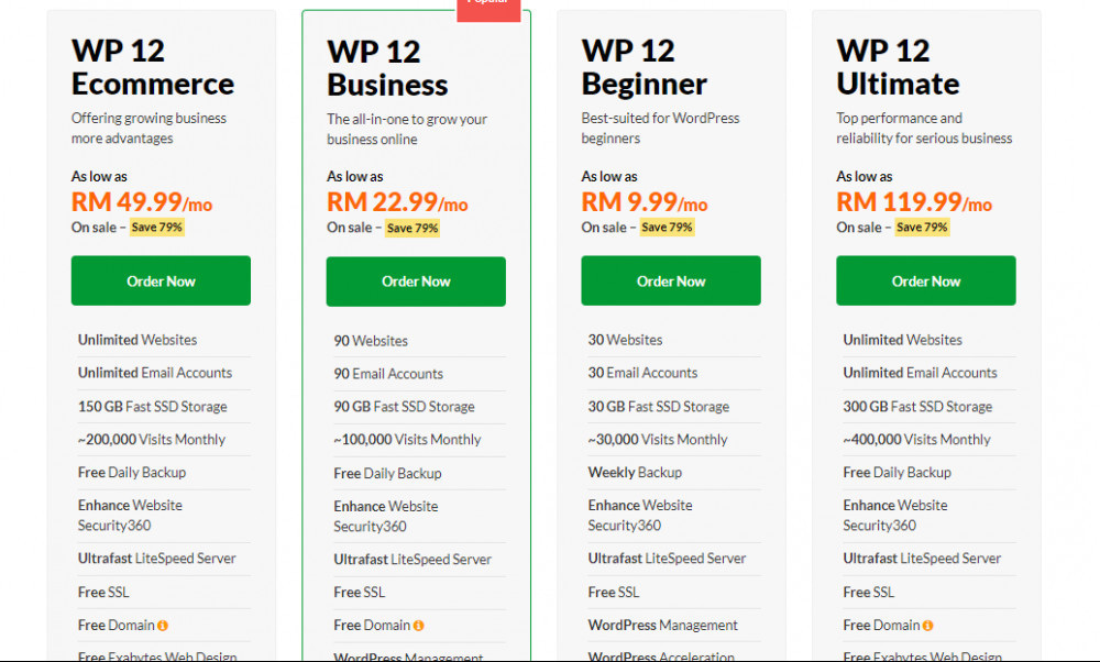 Exabytes Review Wordpress Pricing
