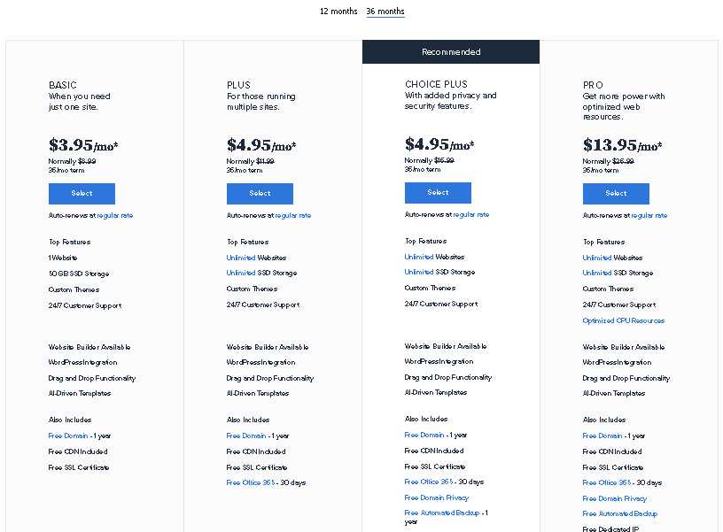 Bluehost Review Pricing